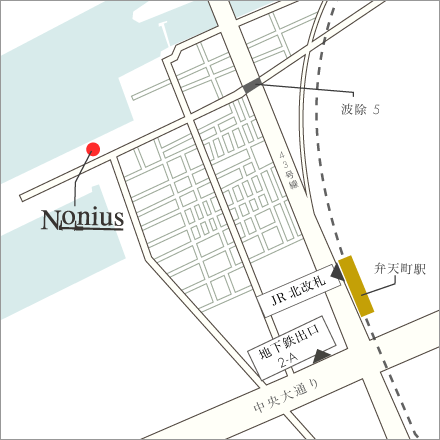 Nonius map