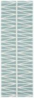 BRITA SWEDEN | HELMI (turkos) | プラスティックラグ (70x150cm) 【ブリタスウェーデン 北欧 インテリア リビング キッチン】の商品画像