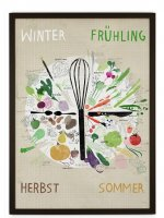HUMAN EMPIRE | SEASONAL CALENDER VEGETABLES / FRUIT | ポスター (50x70cm)