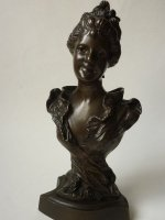 ブロンズ像 胸像 アールヌーボー 女性 アールヌーヴォー アンティーク 銅像 1900年