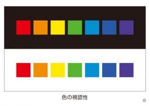 色の視認性図 A3サイズ ラミネートパウチ加工