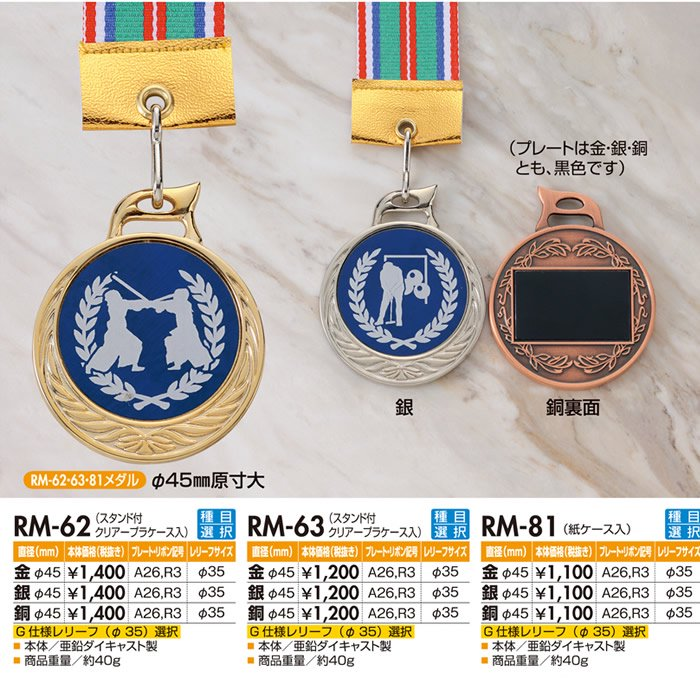 RM-81メダル(紙ケース入)